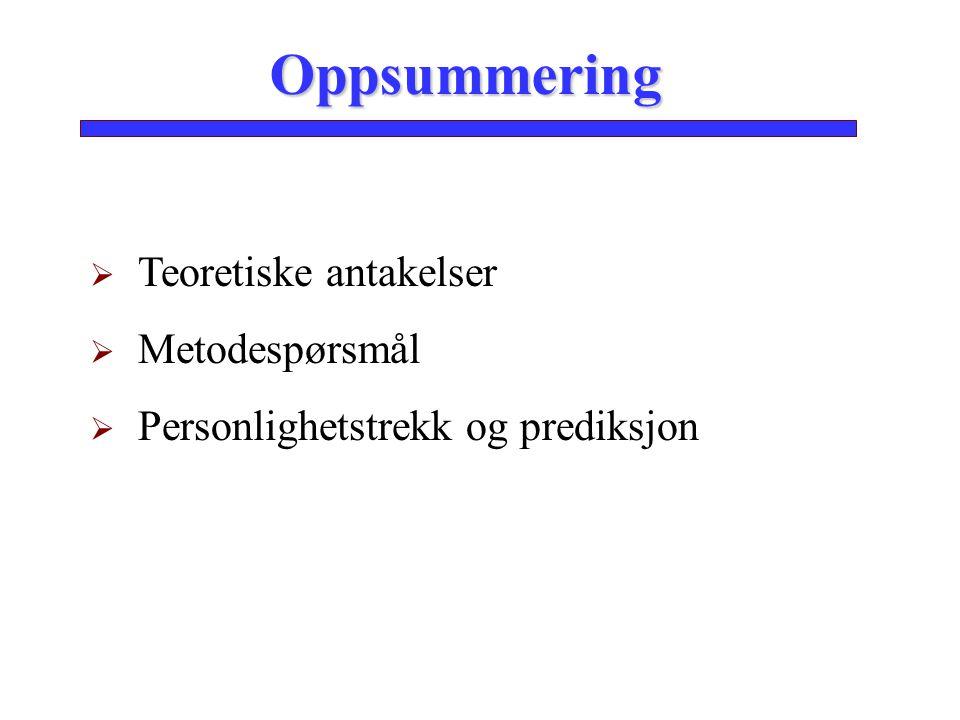 Oppsummering Teoretiske antakelser Metodespørsmål