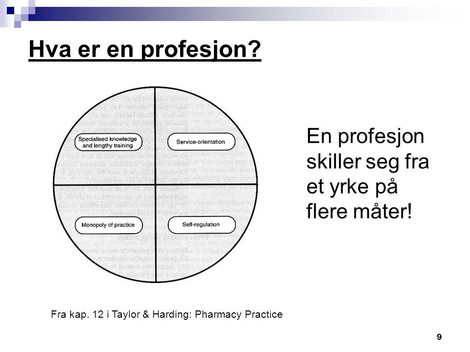 Hva er en profesjon. En profesjon skiller seg fra et yrke på flere måter.