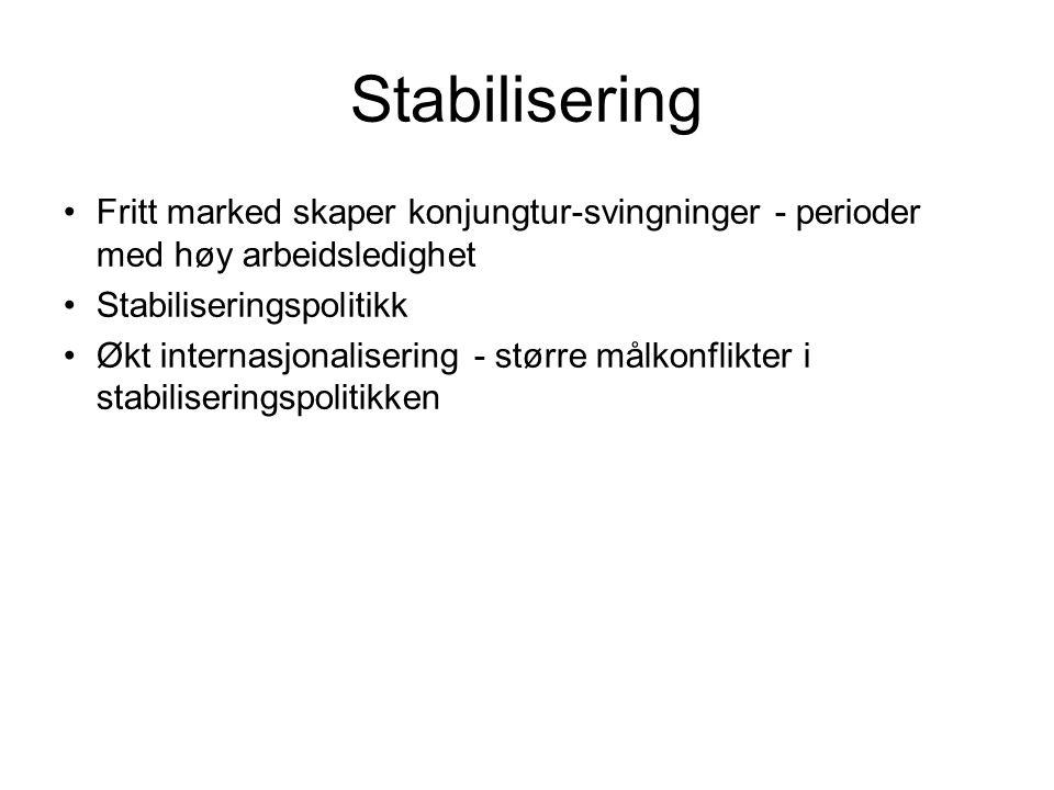 Stabilisering Fritt marked skaper konjungtur-svingninger - perioder med høy arbeidsledighet. Stabiliseringspolitikk.