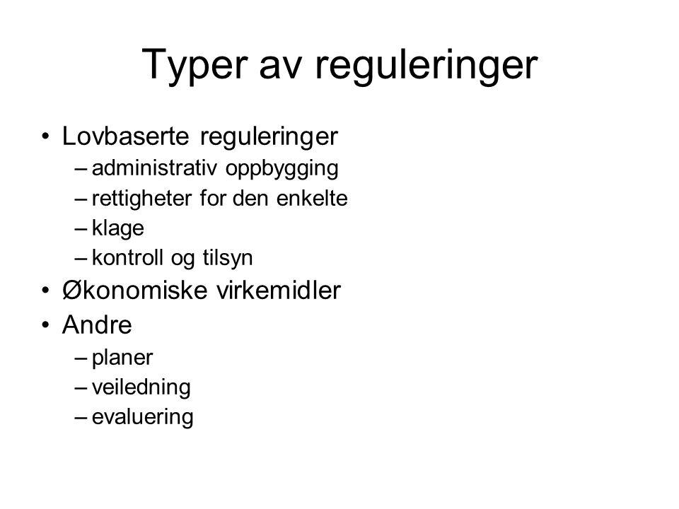 Typer av reguleringer Lovbaserte reguleringer Økonomiske virkemidler