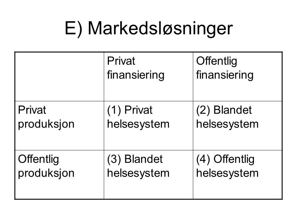 E) Markedsløsninger Privat finansiering Offentlig finansiering