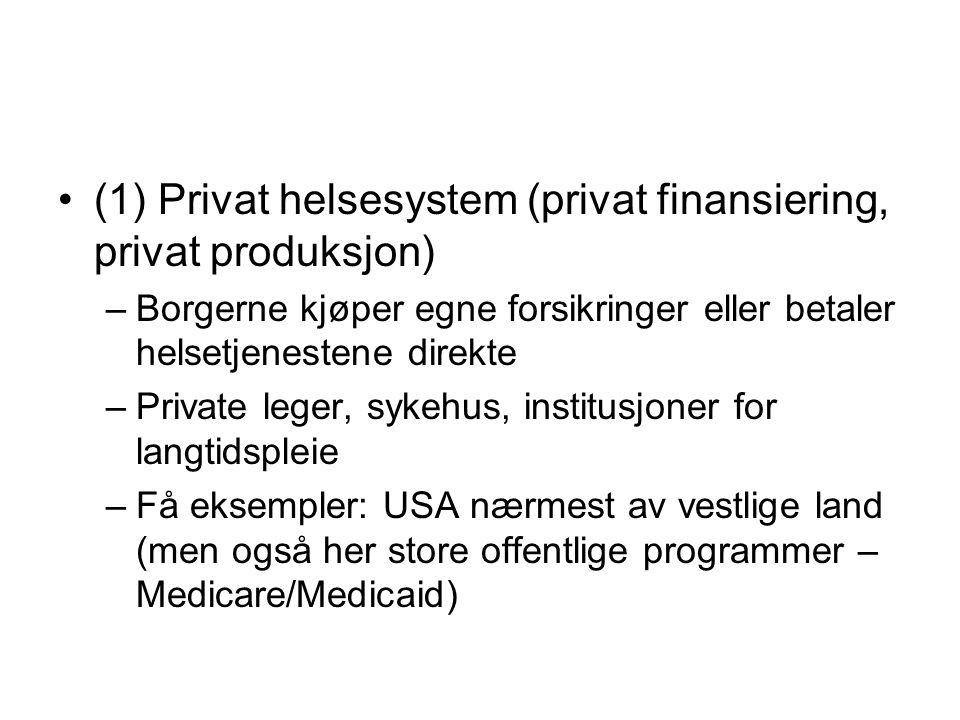 (1) Privat helsesystem (privat finansiering, privat produksjon)