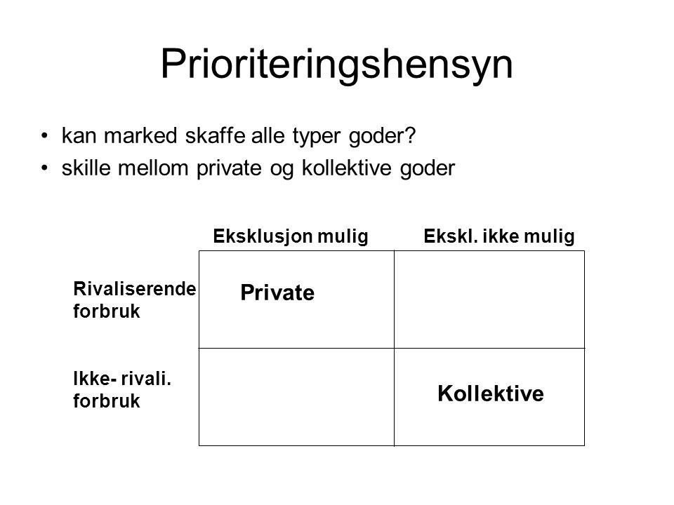 Prioriteringshensyn kan marked skaffe alle typer goder