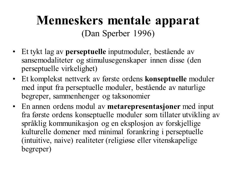 Menneskers mentale apparat (Dan Sperber 1996)