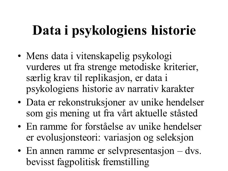 Data i psykologiens historie