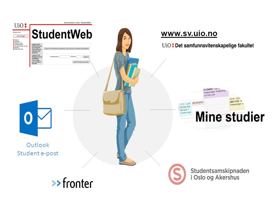 www.sv.uio.no Outlook Student e-post