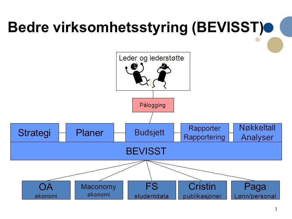 Bedre virksomhetsstyring (BEVISST)