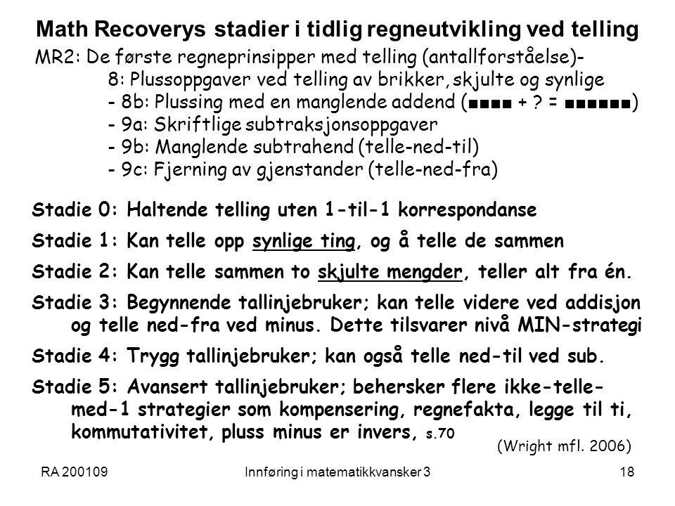 Math Recoverys stadier i tidlig regneutvikling ved telling