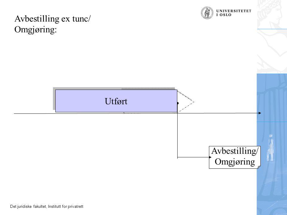 Avbestilling ex tunc/ Omgjøring: Utført Står igjen Avbestilling/ Omgjøring