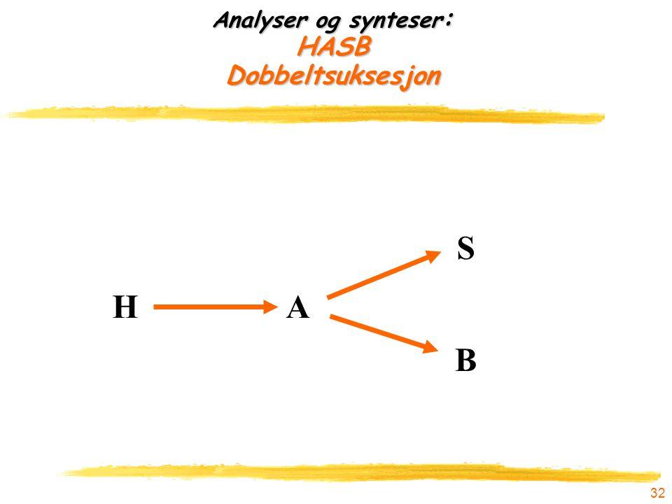 Analyser og synteser: HASB Dobbeltsuksesjon