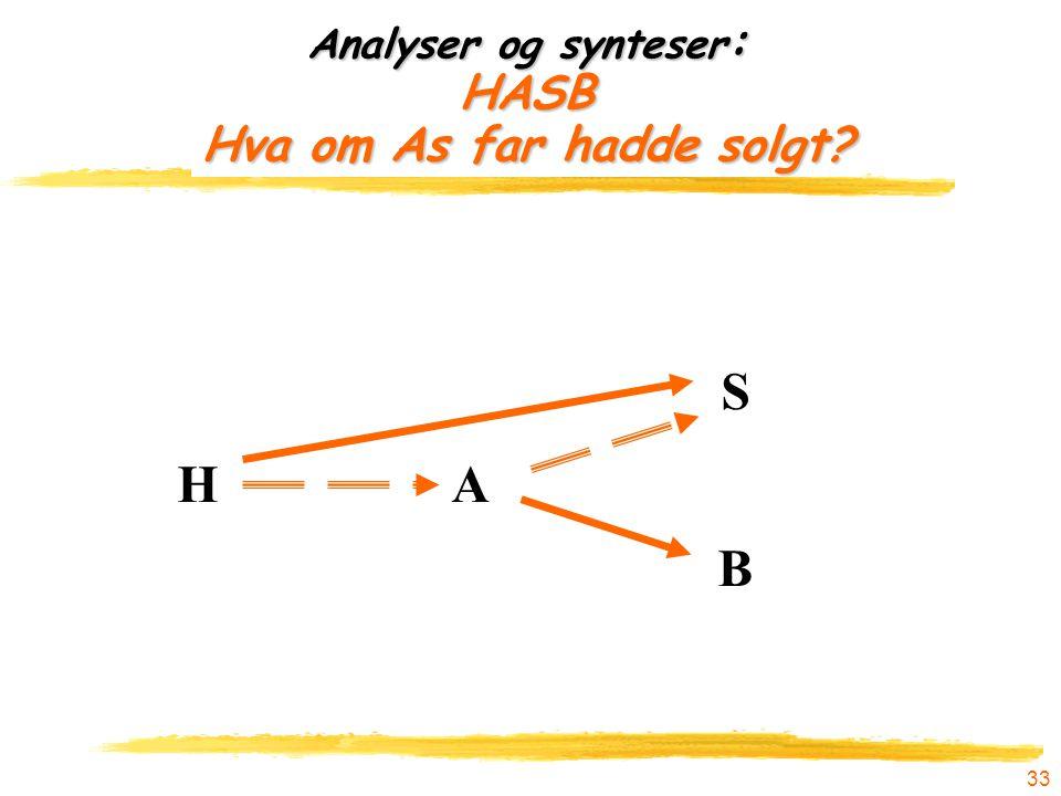 Analyser og synteser: HASB Hva om As far hadde solgt