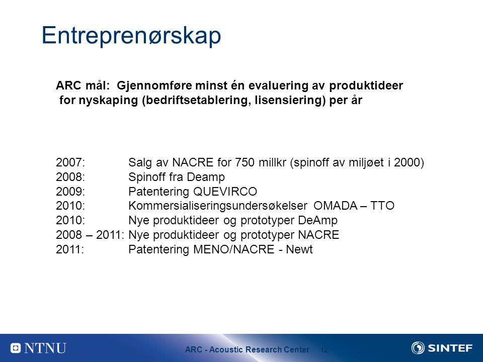 Entreprenørskap ARC mål: Gjennomføre minst én evaluering av produktideer. for nyskaping (bedriftsetablering, lisensiering) per år.
