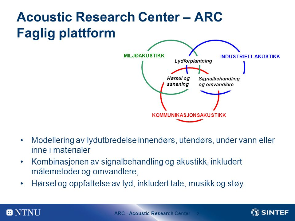 Acoustic Research Center – ARC Faglig plattform