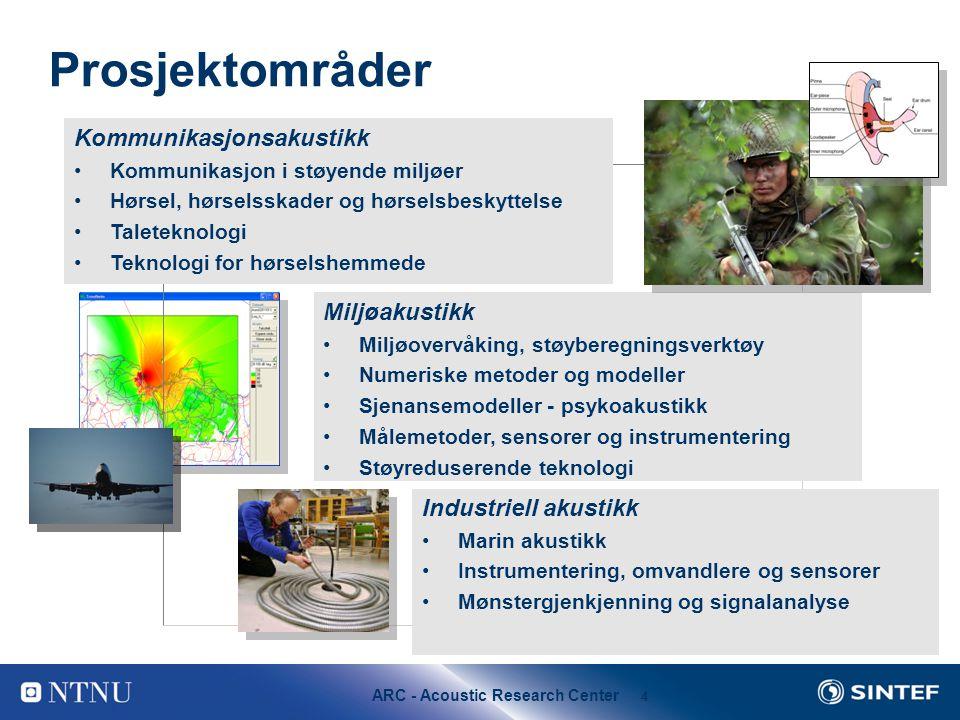 Prosjektområder Kommunikasjonsakustikk Miljøakustikk