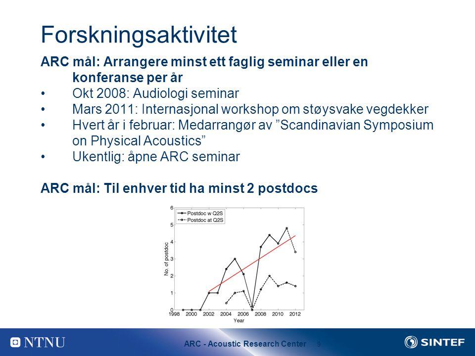 Forskningsaktivitet ARC mål: Arrangere minst ett faglig seminar eller en konferanse per år. Okt 2008: Audiologi seminar.
