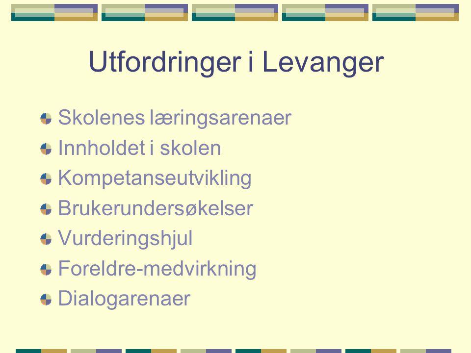 Utfordringer i Levanger