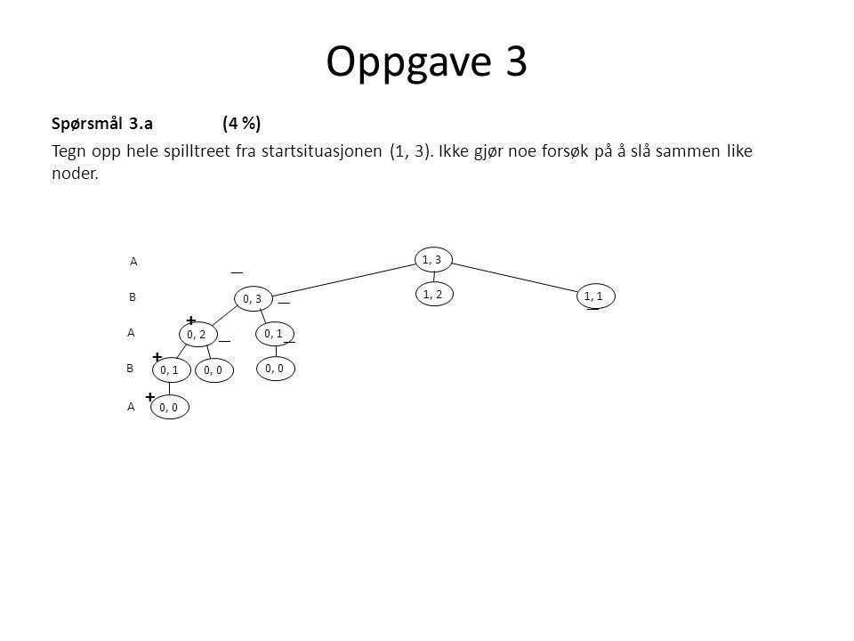Oppgave 3      + + + Spørsmål 3.a (4 %)