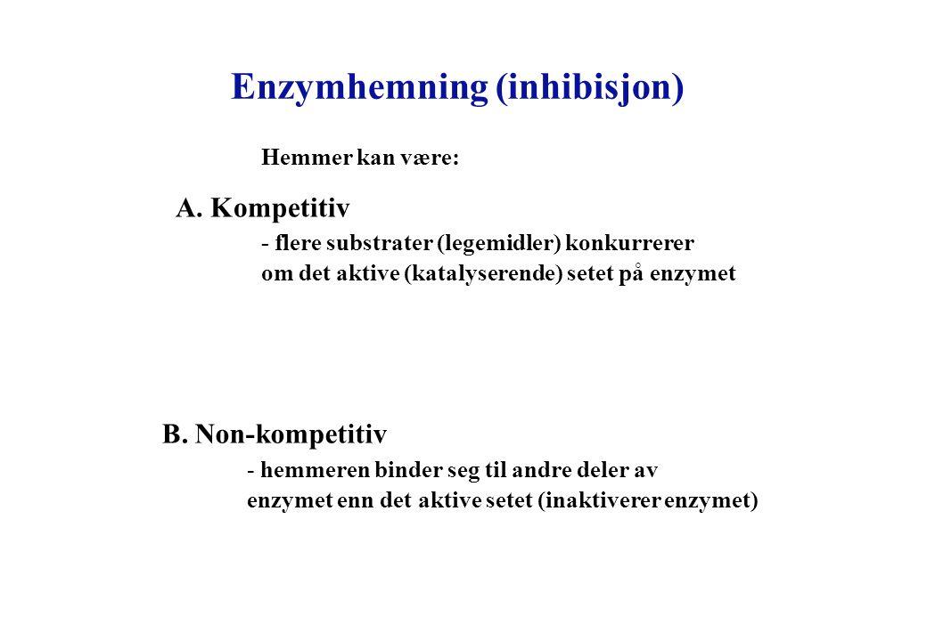 Enzymhemning (inhibisjon)