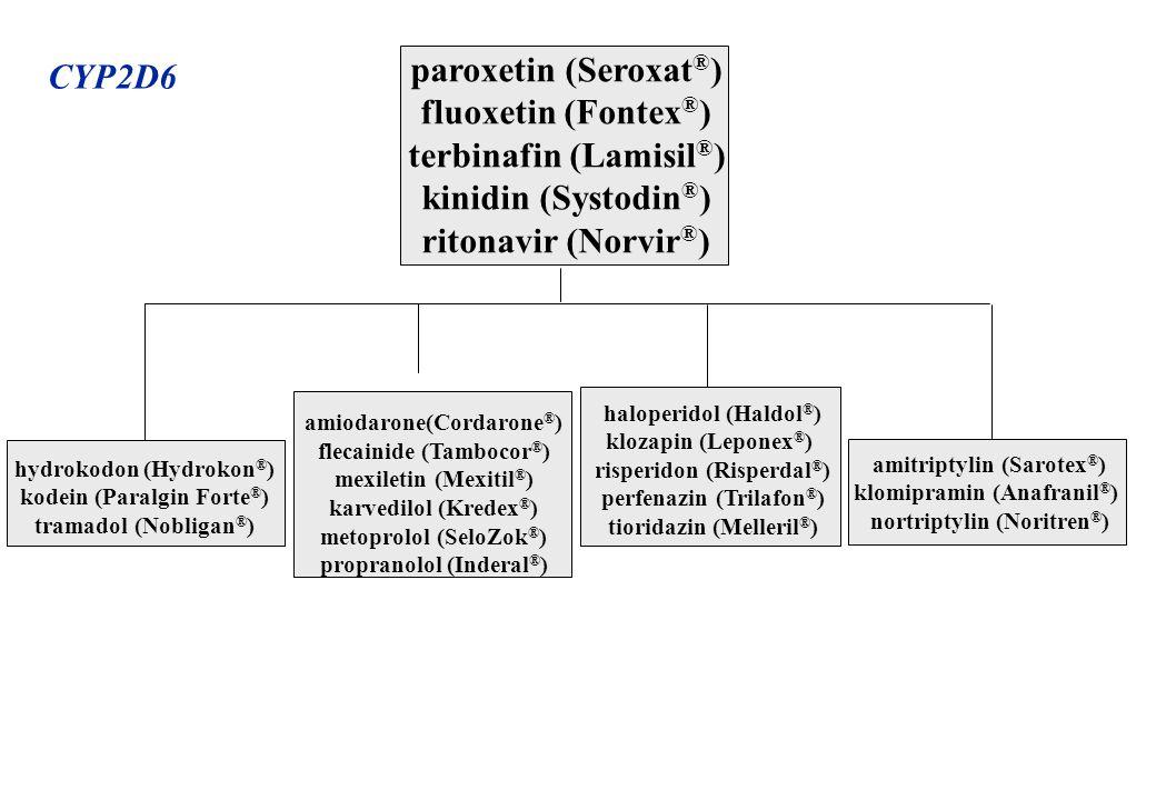 terbinafin (Lamisil®) kinidin (Systodin®) ritonavir (Norvir®) CYP2D6