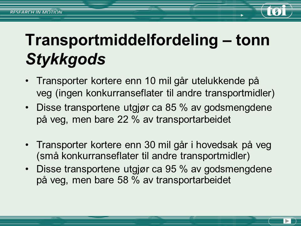 Transportmiddelfordeling – tonn Stykkgods