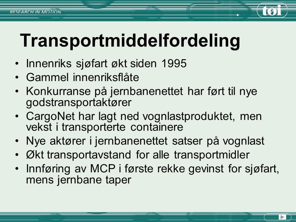 Transportmiddelfordeling