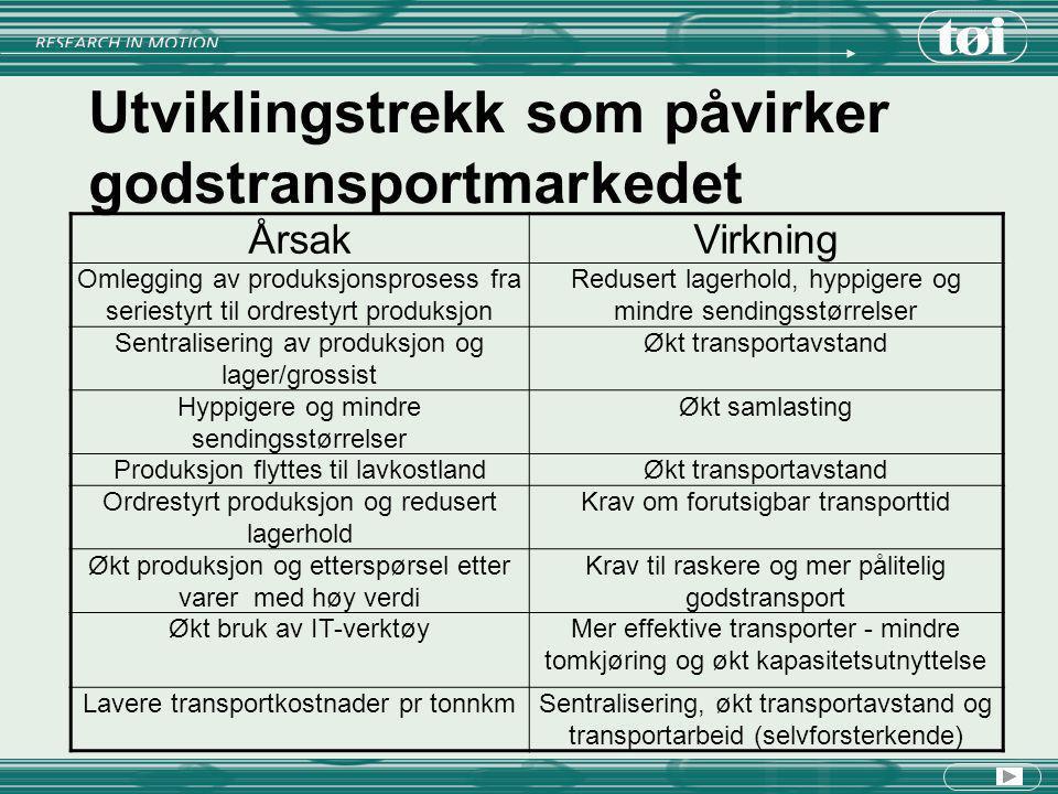 Utviklingstrekk som påvirker godstransportmarkedet