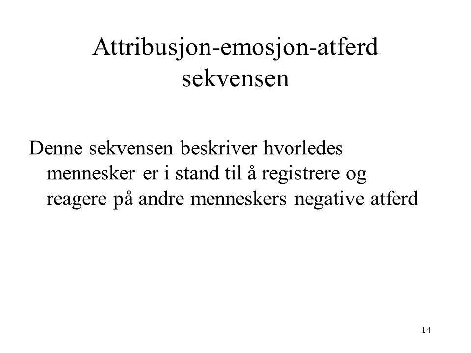 Attribusjon-emosjon-atferd sekvensen