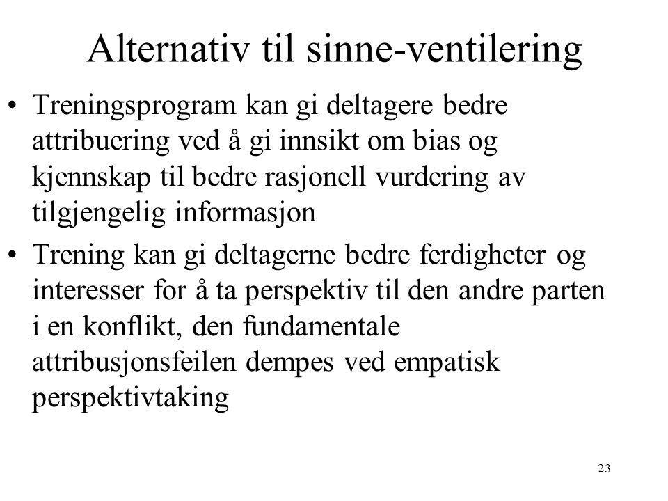 Alternativ til sinne-ventilering
