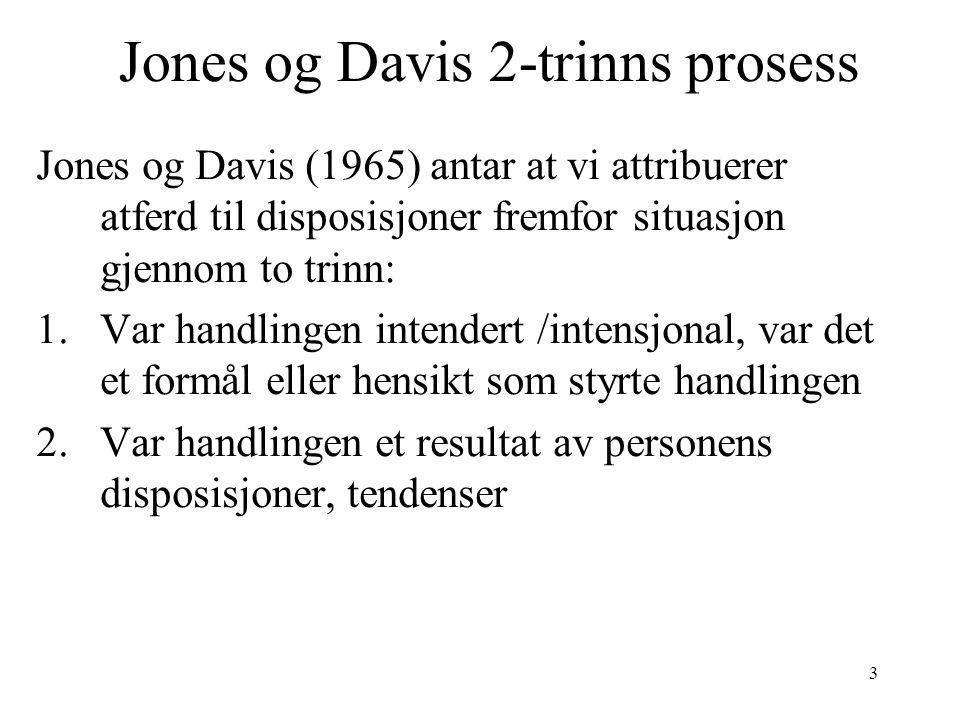 Jones og Davis 2-trinns prosess