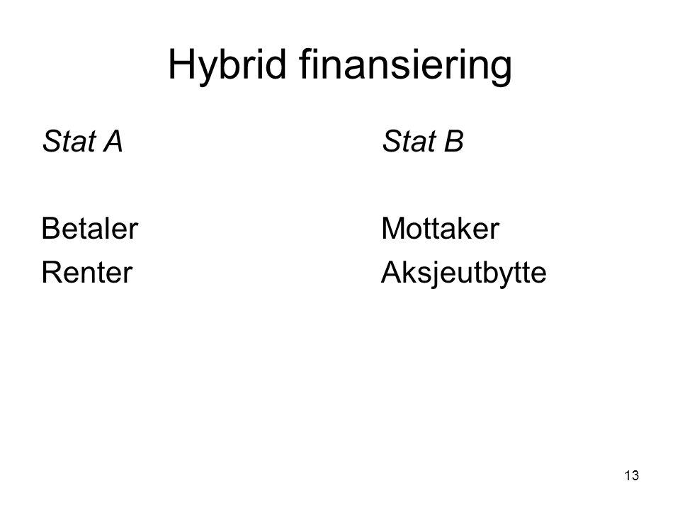 Hybrid finansiering Stat A Stat B Betaler Mottaker Renter Aksjeutbytte