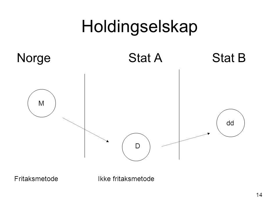 Holdingselskap Norge Stat A Stat B M dd D