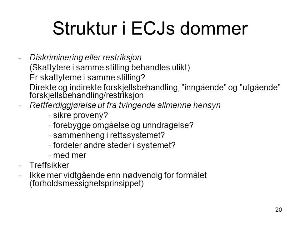 Struktur i ECJs dommer Diskriminering eller restriksjon