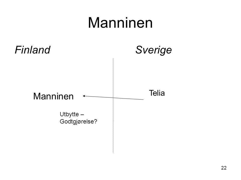 Manninen Finland Sverige Telia Manninen Utbytte – Godtgjørelse