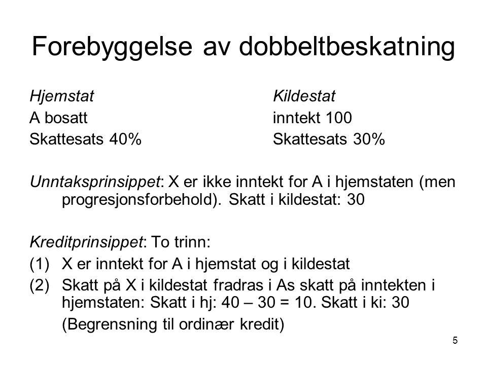 Forebyggelse av dobbeltbeskatning