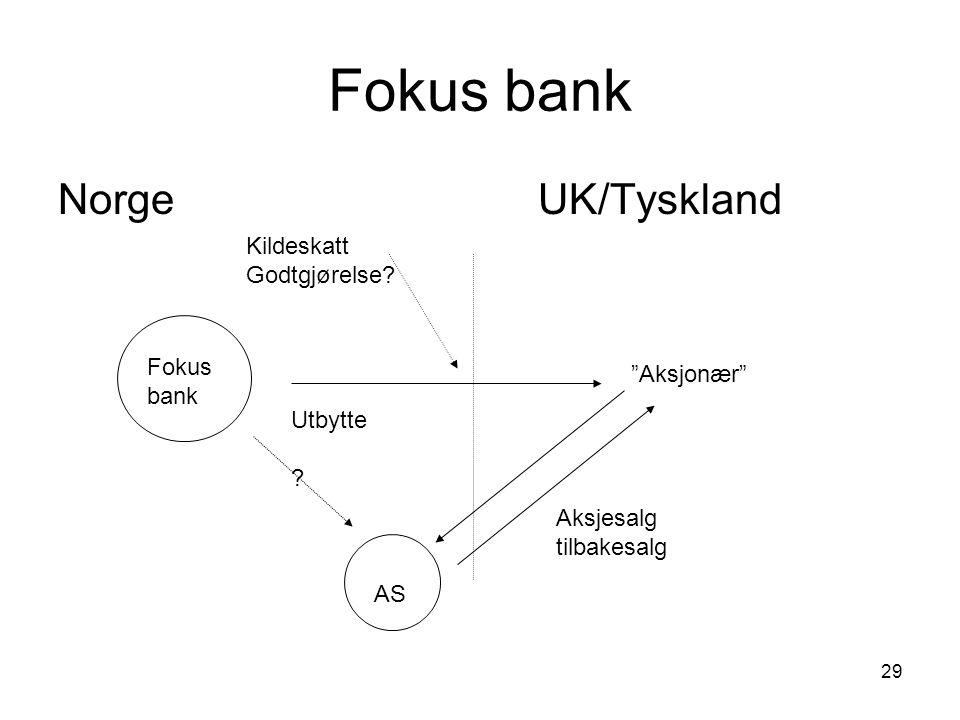 Fokus bank Norge UK/Tyskland Kildeskatt Godtgjørelse Fokus Aksjonær