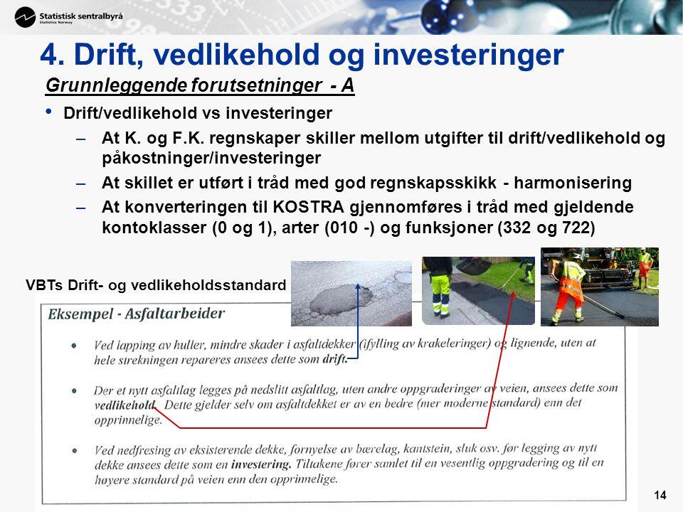 4. Drift, vedlikehold og investeringer