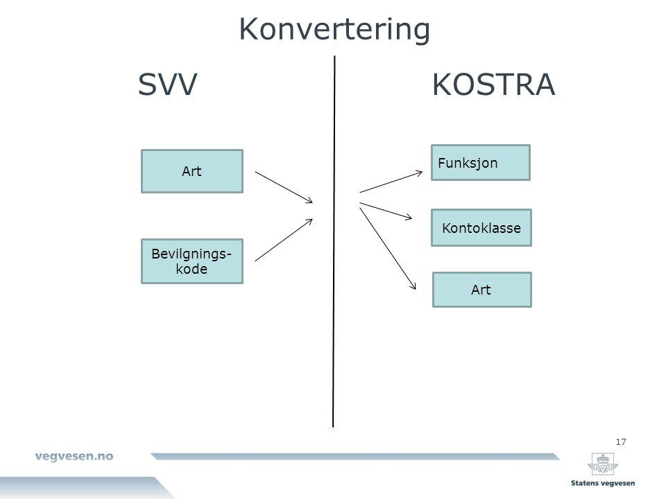 Konvertering SVV KOSTRA Funksjon Art Kontoklasse Bevilgnings-kode Art