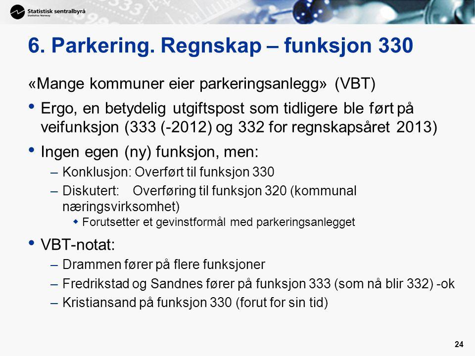6. Parkering. Regnskap – funksjon 330