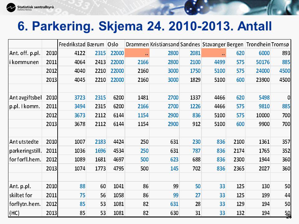 6. Parkering. Skjema 24. 2010-2013. Antall