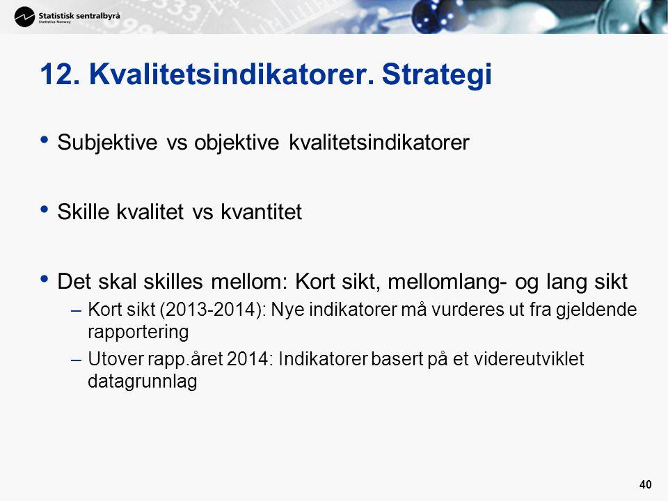 12. Kvalitetsindikatorer. Strategi