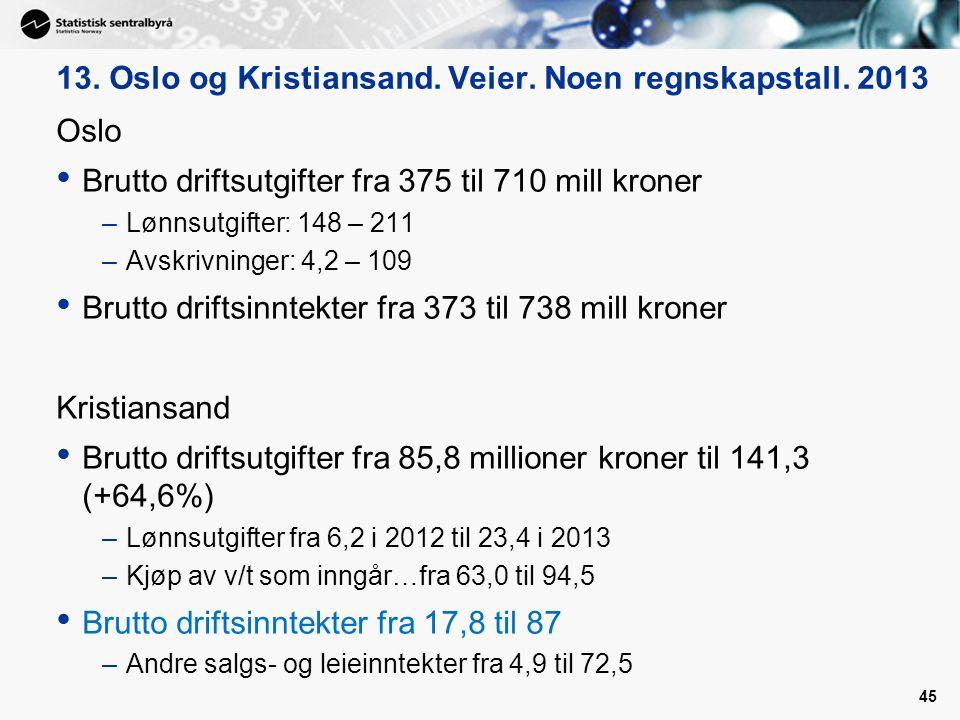 13. Oslo og Kristiansand. Veier. Noen regnskapstall. 2013