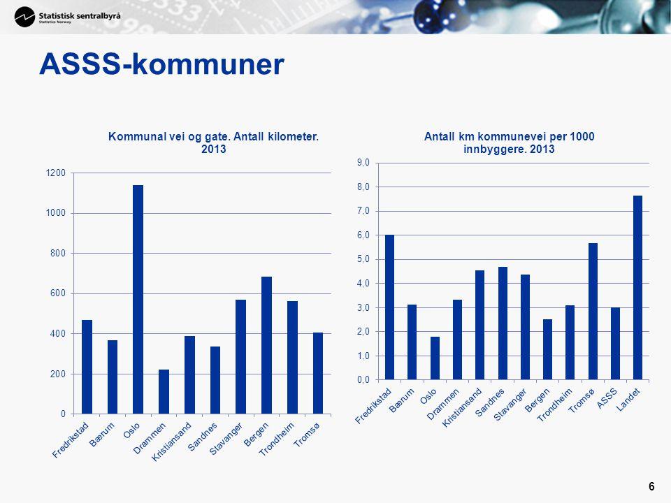 ASSS-kommuner