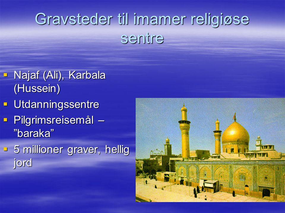 Gravsteder til imamer religiøse sentre