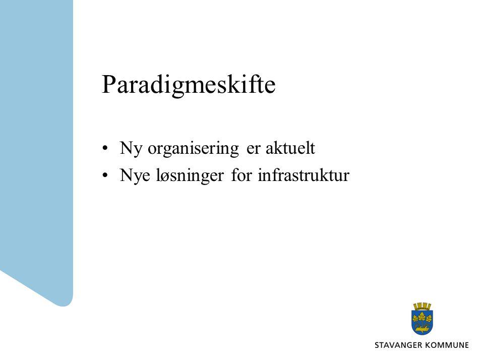 Paradigmeskifte Ny organisering er aktuelt