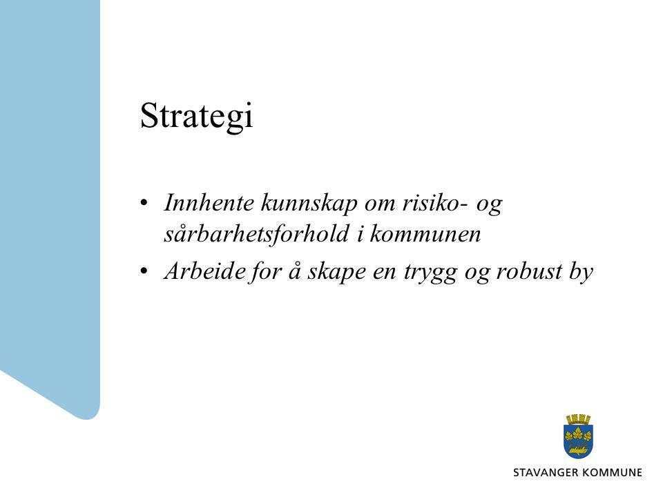 Strategi Innhente kunnskap om risiko- og sårbarhetsforhold i kommunen