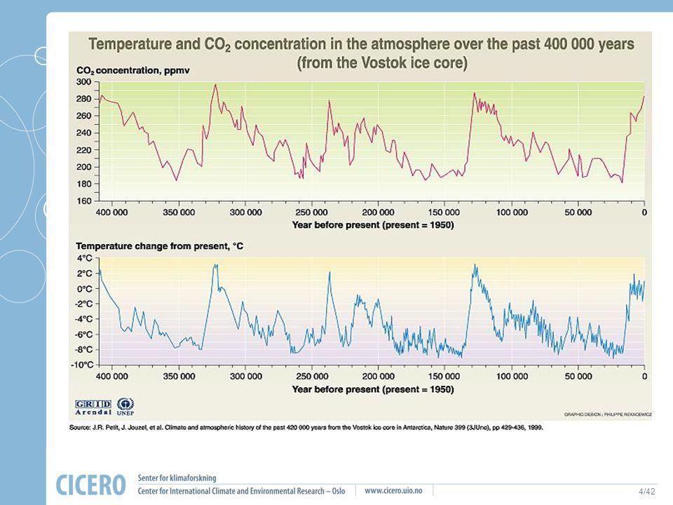 Hovedkonklusjonen til FNs klimapanel 2007