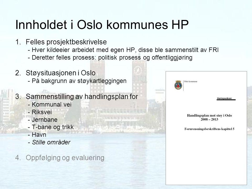 Innholdet i Oslo kommunes HP