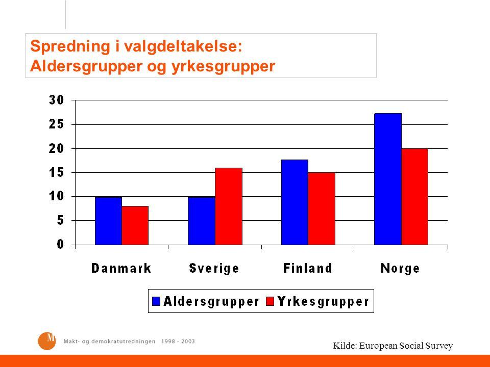 Spredning i valgdeltakelse: Aldersgrupper og yrkesgrupper