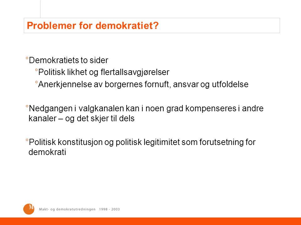 Problemer for demokratiet