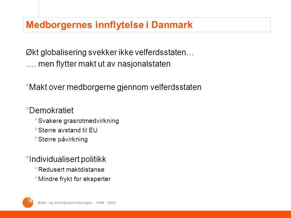 Medborgernes innflytelse i Danmark